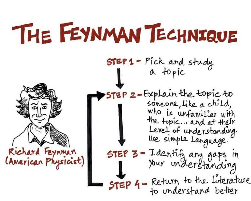 Feynman Tekniği Nedir